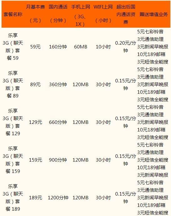 青岛乐享3G(聊天版).jpg