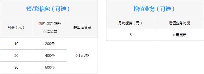 防城港联通4G组合套餐2.png