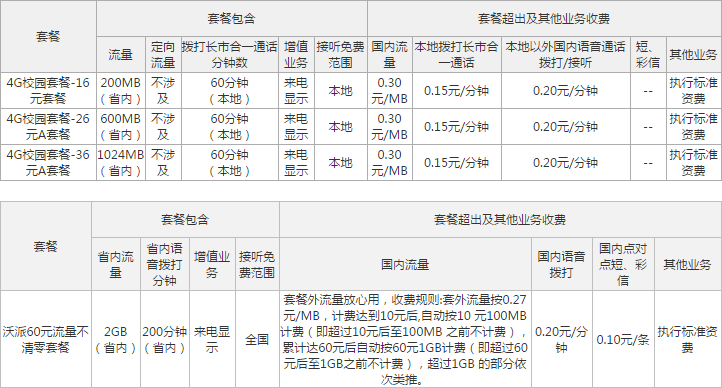 贵港联通4G校园套餐.png