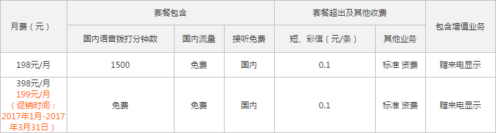 贵港联通4G冰激凌套餐.png