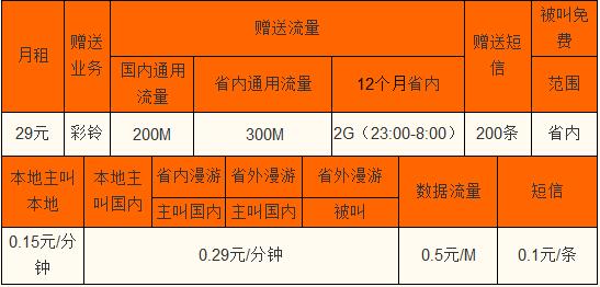 广州移动新3G网聊卡.png