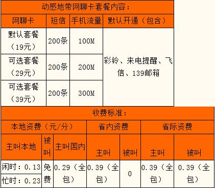 广州移动动感地带2G网聊.jpg