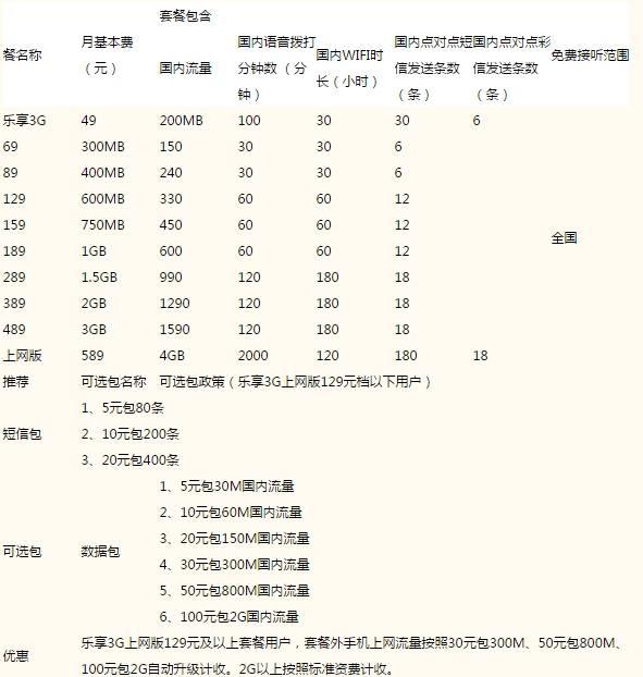 济宁乐享3G上网版.jpg