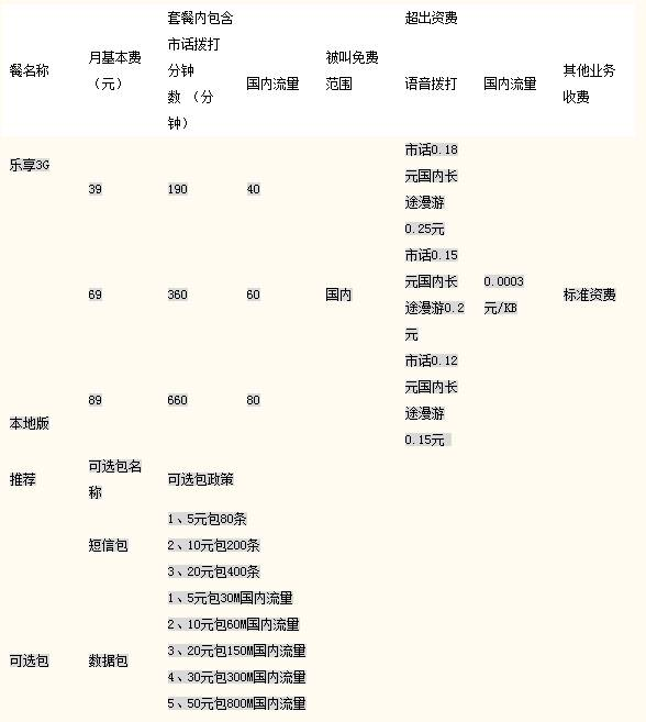 济宁乐享3G本地版.jpg
