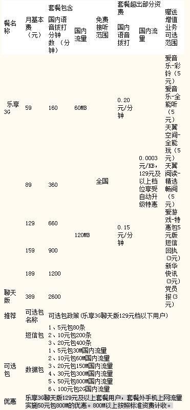 济宁乐享3G聊天版.jpg