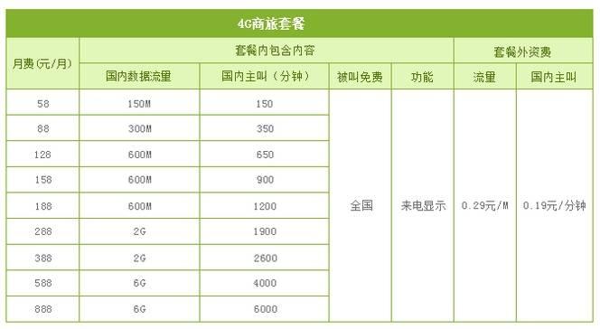 枣庄4G商旅套餐.jpg