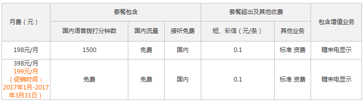 金昌联通4G冰激凌套餐资费情况.png