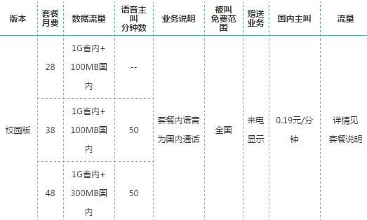 聊城4G飞享套餐4G飞享套餐(校园版).jpg