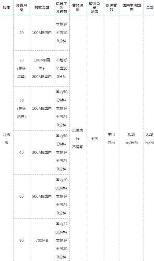 聊城4G飞享套餐4G飞享套餐(升级版).jpg