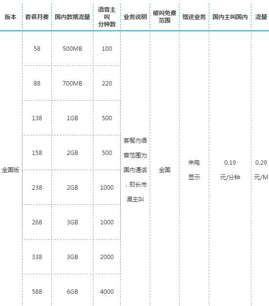 滨州4G飞享套餐.jpg