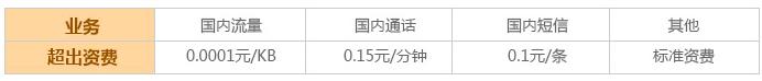 金昌电信个人定制套餐详情.png