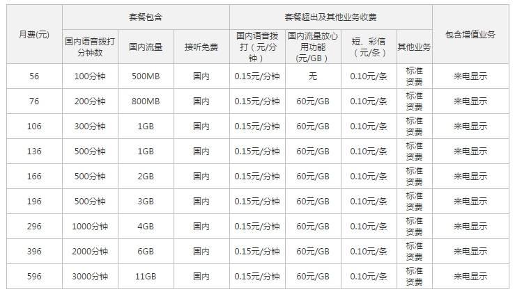 枣庄联通4G全国套餐.jpg