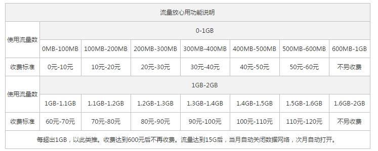 枣庄联通4G全国套餐2.jpg