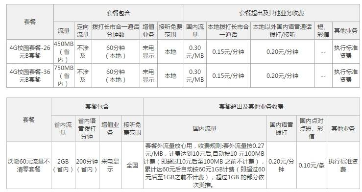 枣庄联通4G校园套餐.jpg