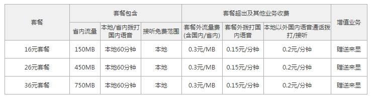 枣庄联通4G本地套餐.jpg