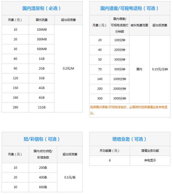 白银联通4G组合套餐资费情况.png