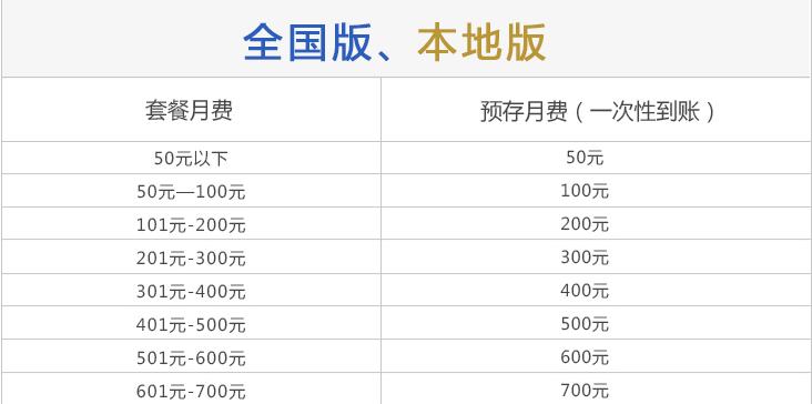 昌江联通4G组合套餐