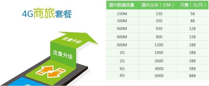 渭南移动4G商旅套餐.png
