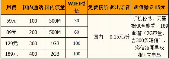 武汉电信乐享卡 全能.png