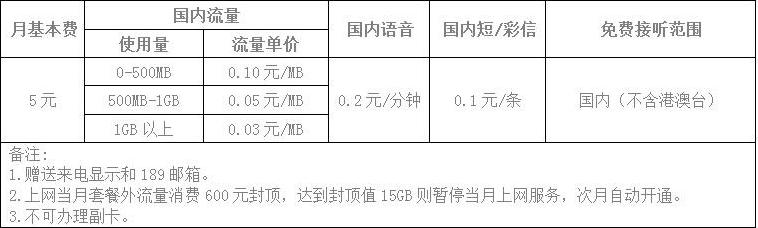 4G易通卡.png