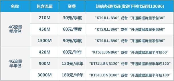 庆阳移动4G流量季度套餐.png