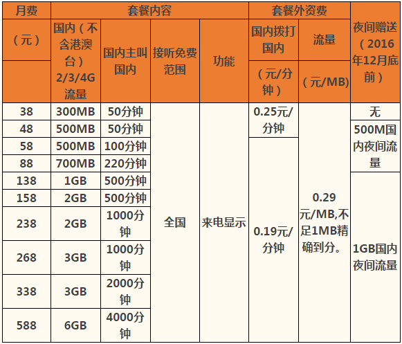 衢州全球通移动4G飞享自选套餐.png