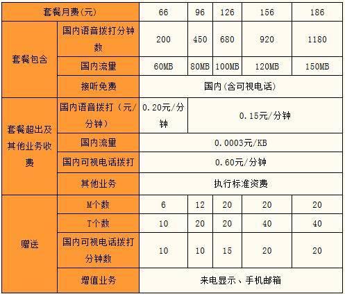 佛山联通联通3G-B.jpg