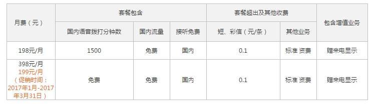 莱芜联通4G冰激凌套餐.jpg