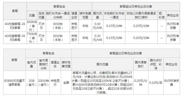 滨州联通4G校园套餐.jpg