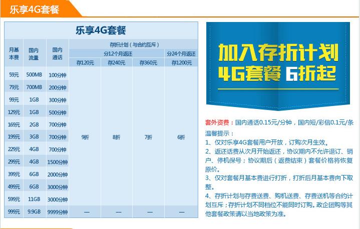 南宁中国电信乐享4G套餐.png