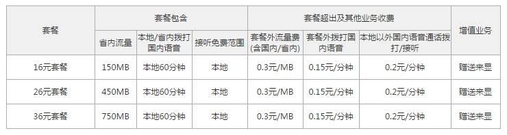 菏泽联通4G本地套餐.jpg