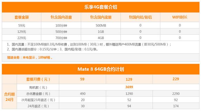 陇南电信乐享4G套餐介绍.png