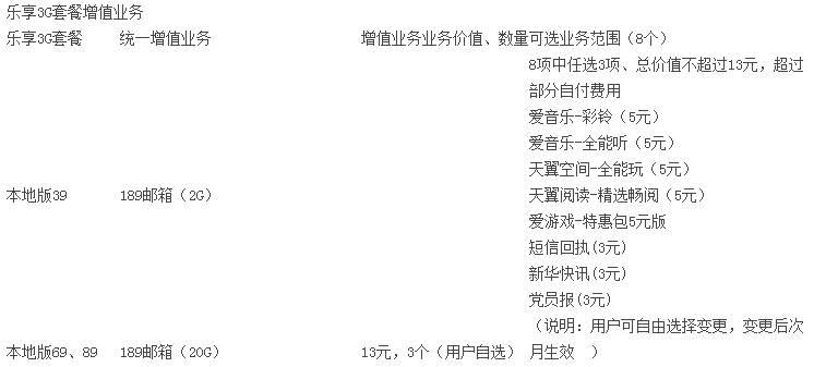 枣庄电信乐享3G本地版2.jpg