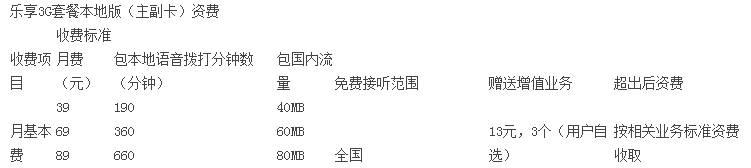 潍坊电信乐享3G本地版1.jpg