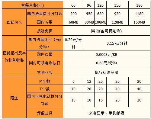 东莞联通联通3G-B.jpg