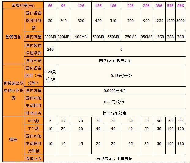 东莞联通联通3G-A.jpg