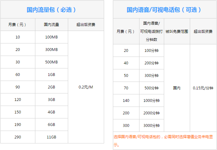 浙江宁波联通4G全国组合套餐1.png