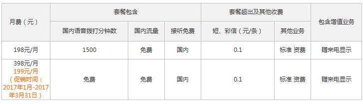 平凉联通4G冰激凌套餐资费情况.png