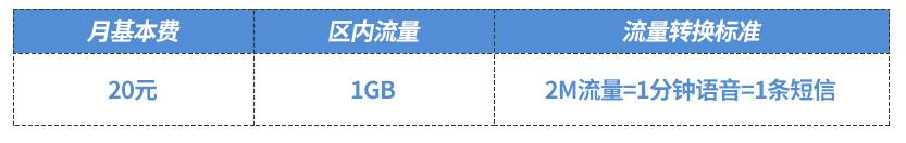 北海中国电信全能卡充值包.jpg