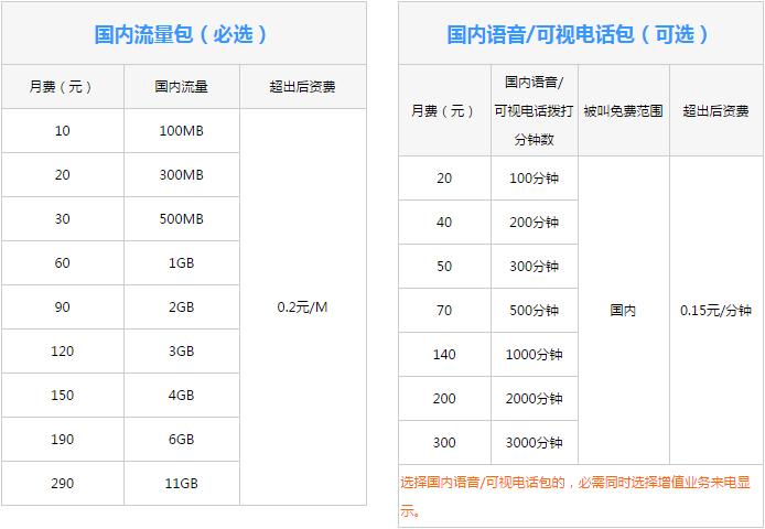 浙江湖州联通4G全国组合套餐