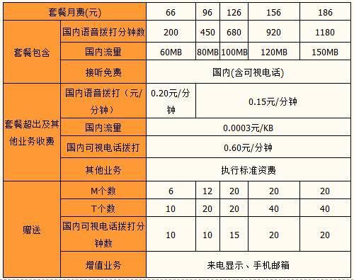 中山联通联通3G-B.jpg