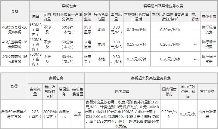浙江湖州联通4G校园套餐