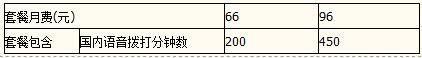 惠州联通联通3GB套餐.jpg