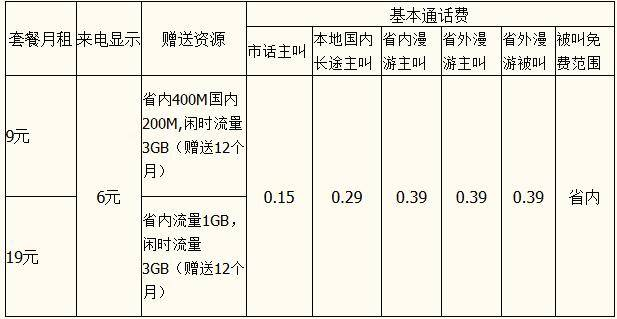 惠州联通联通双4G流量王.jpg