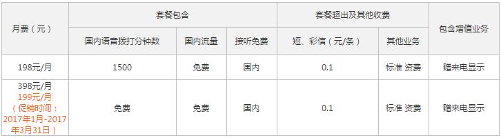 锡林郭勒联通4G冰激凌套餐.png
