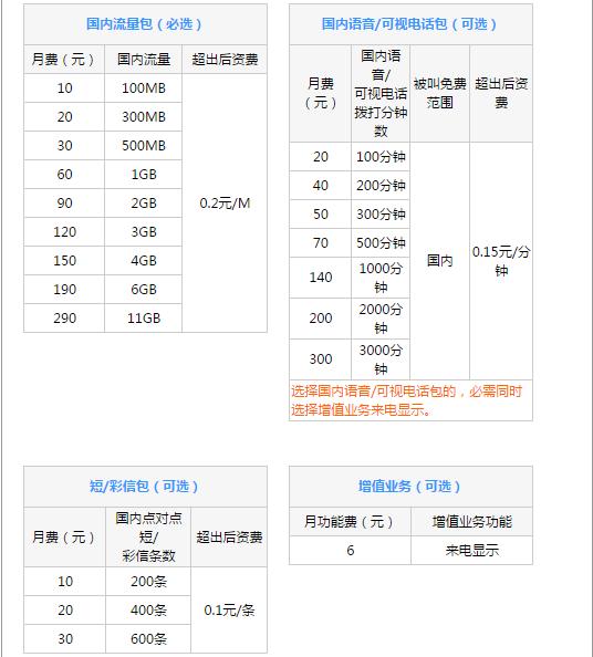 锡林郭勒联通4G全国组合套餐.png