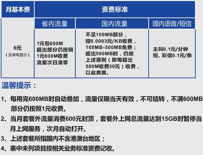 陕西榆林天翼日租卡.png