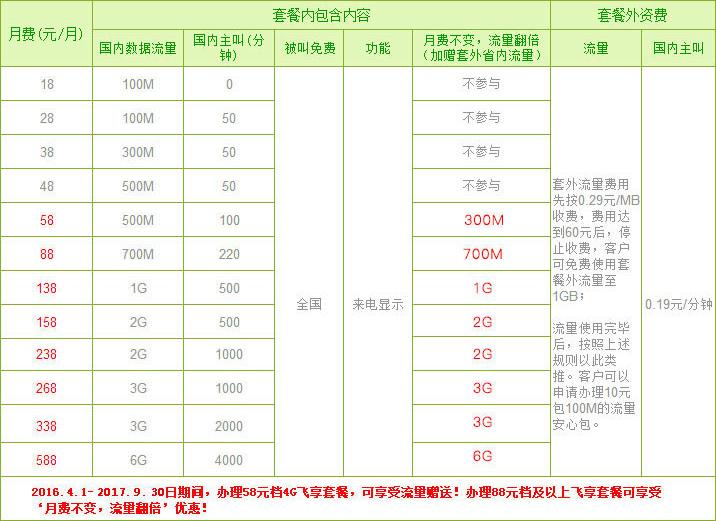 湘潭移动4G飞享套餐.png