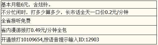 惠州联通惠民卡.jpg