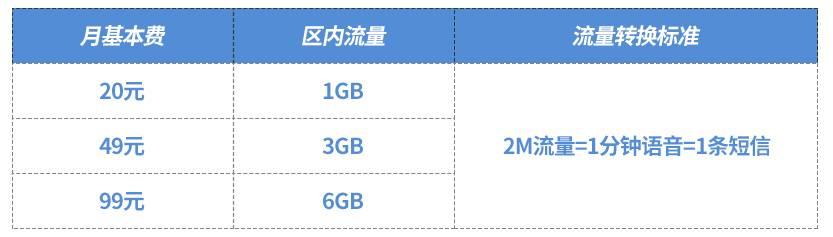 崇左中国电信全能卡.jpg